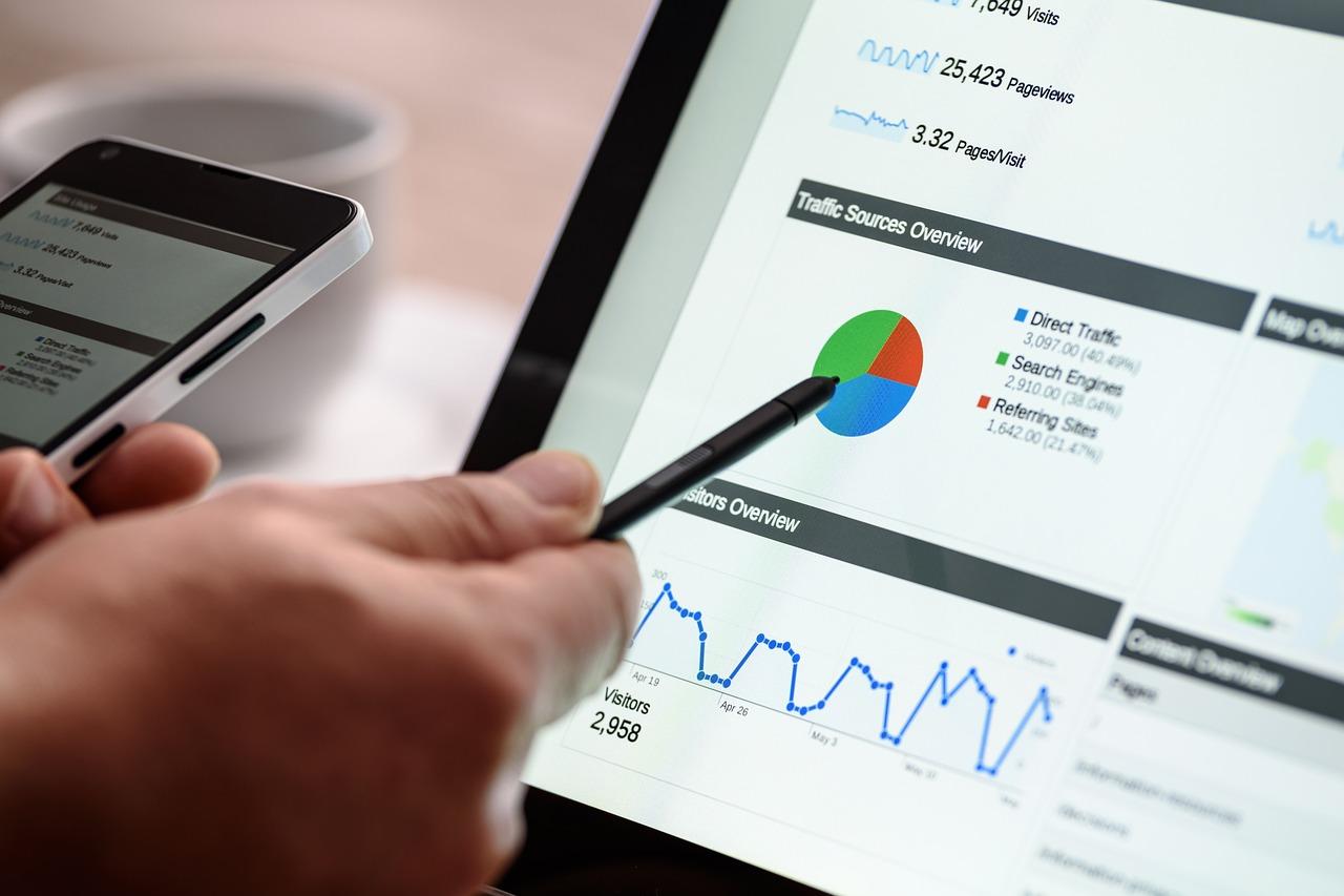 Google ads e Facebook ads – Sabe o que podem fazer pela sua empresa?