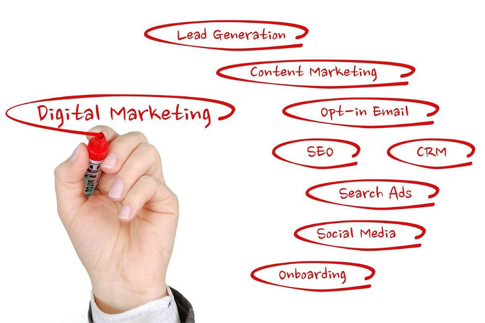 Quais as melhores formas de marketing digital para a sua empresa?